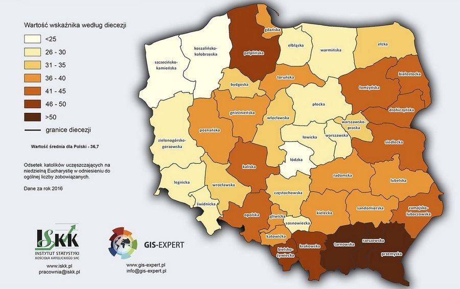 Statystyki Kościoła katolickiego w Polsce - ISKK opublikował za rok 2016