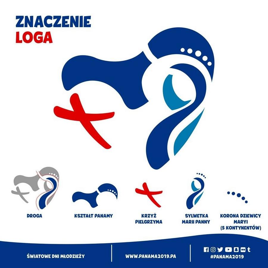 Znaczenie logo ŚDM w Panamie